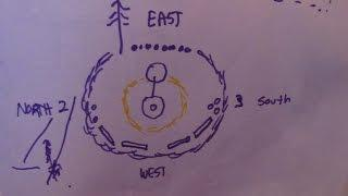 Wooden Circle Mystery From Three Countries-What Do We Have In Common?
