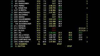 2012 FORMULA 1 KOREAN GRAND PRIX (12-14 Oct 2012) - Race Live Timing.avi