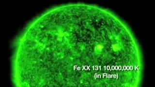 Eruption solaire doc. NASA