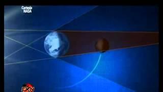Extranormal - Los Mitos de la Luna